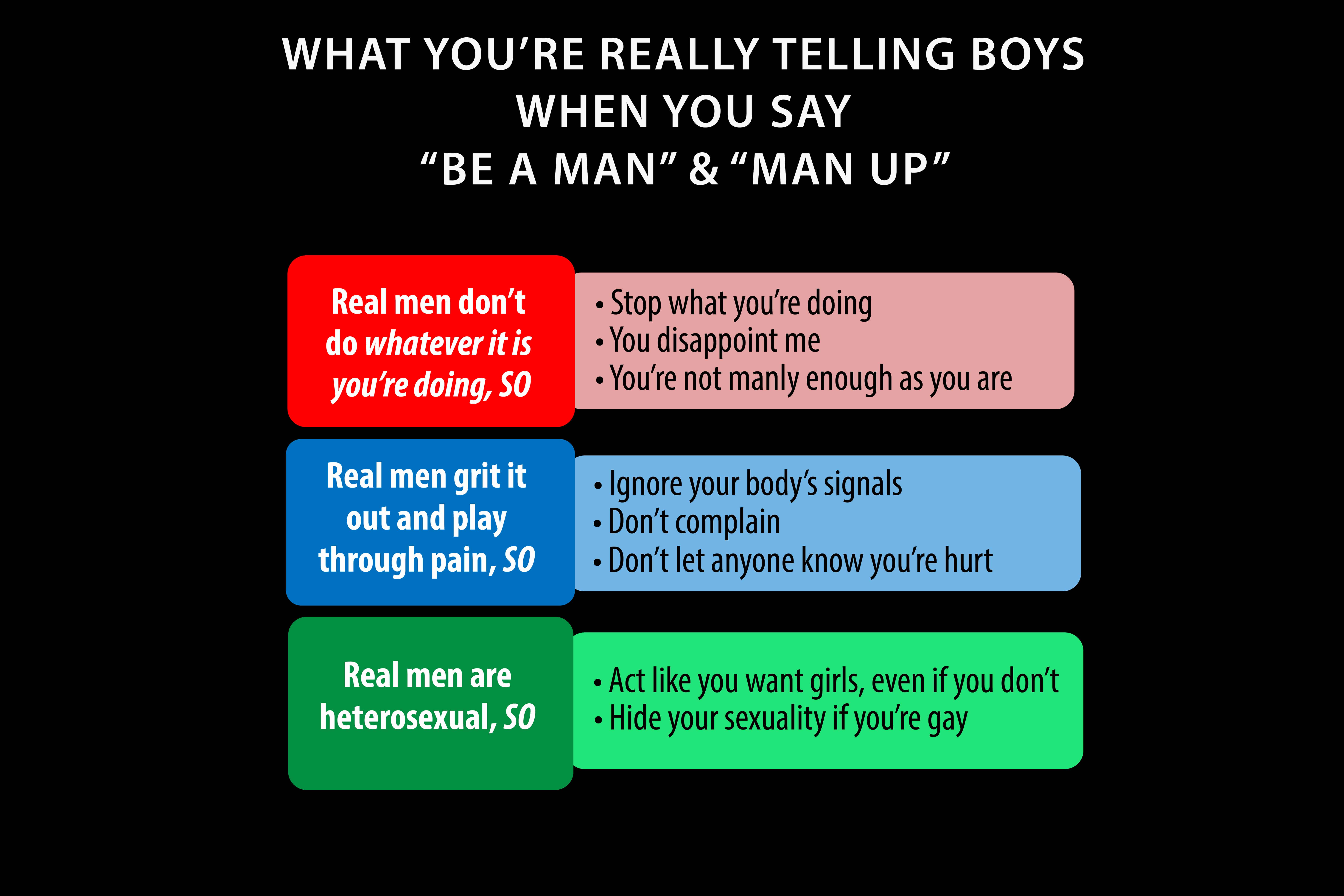 Building Boys WHAT YOU'RE REALLY TELLING BOYS poster.